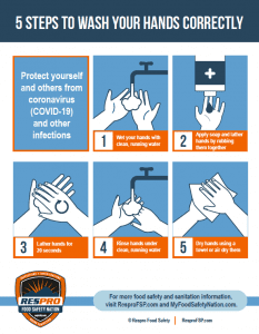 Steps-to-Wash-Your-Hands